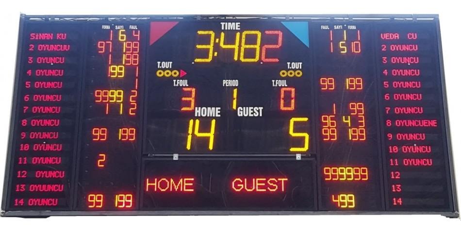NBA Tipi Skorbord